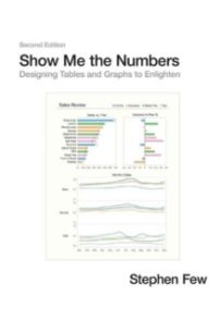 Show Me the Numbers : Designing Tables & Graphs to Enlighten